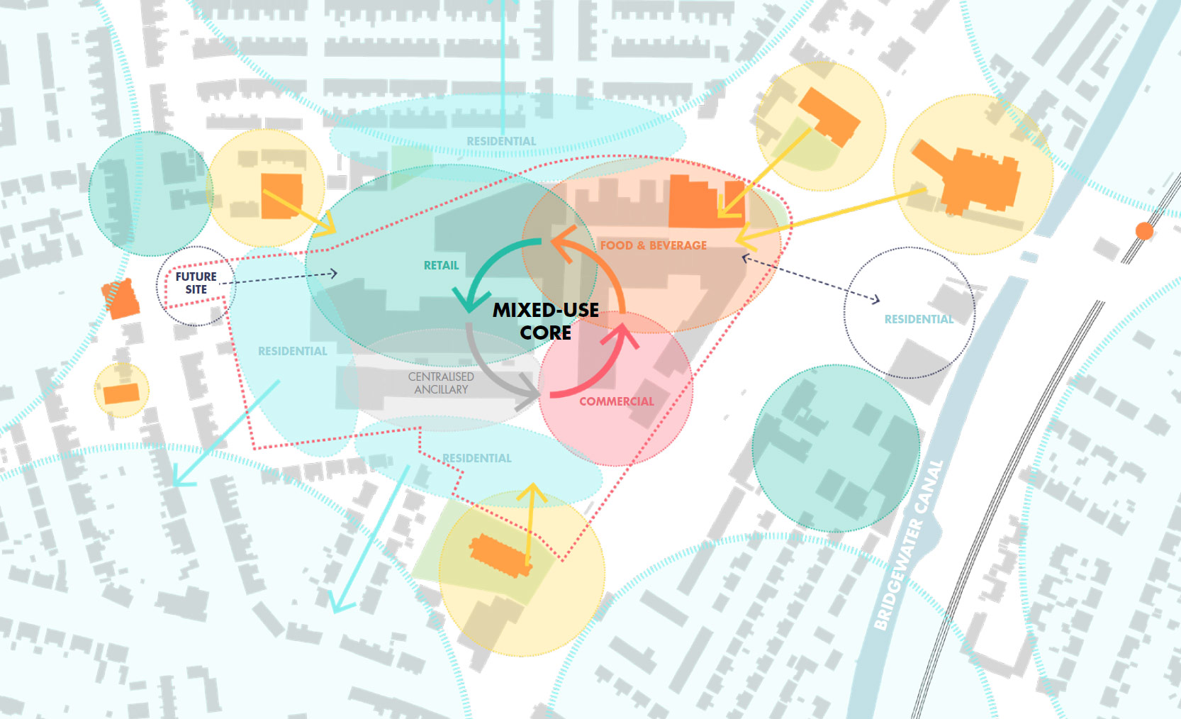 Create a vibrant mixed-use local economy map