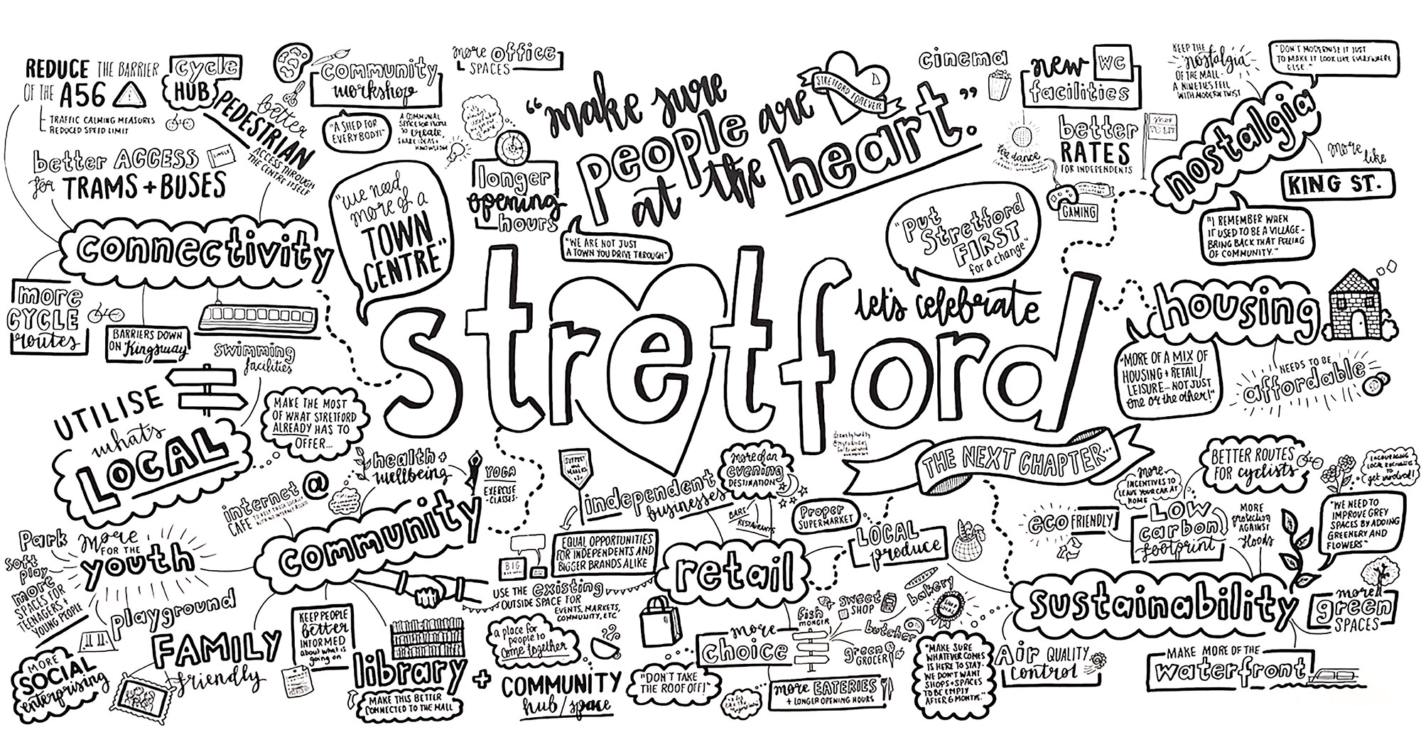 illustration Stretford